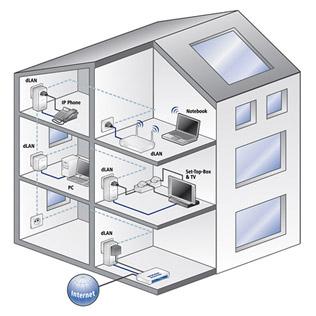 installation internet box internet et wifi lyon. Black Bedroom Furniture Sets. Home Design Ideas